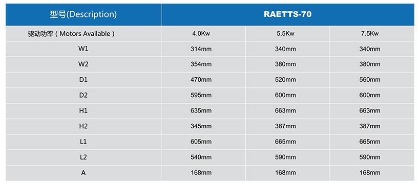 雷茨高速离心风机RAETTS-70安装尺寸图
